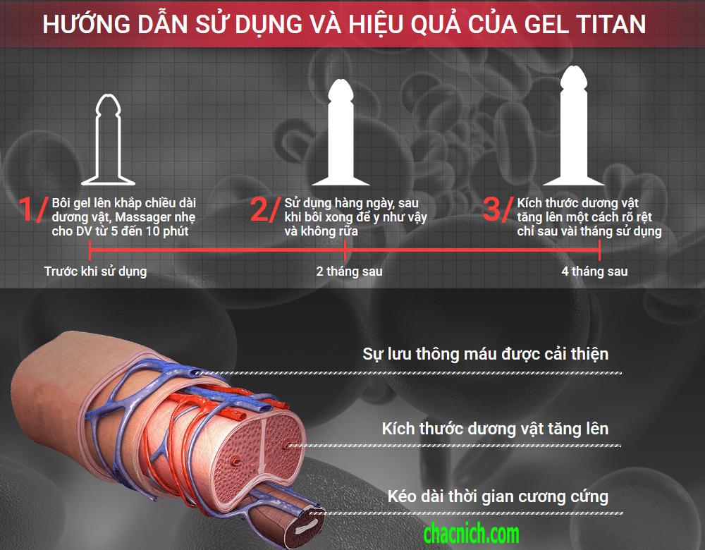 Gel tăng kích thước Dương Vật Ti.tan